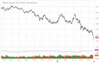NGH20_Barchart_Interactive_Chart_01_20_2020.png