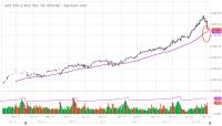 ESH18_Barchart_Interactive_Chart_02_05_2018.png