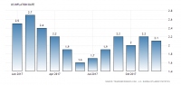 united-states-inflation-cpi.png