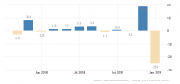 russia-retail-sales1.png