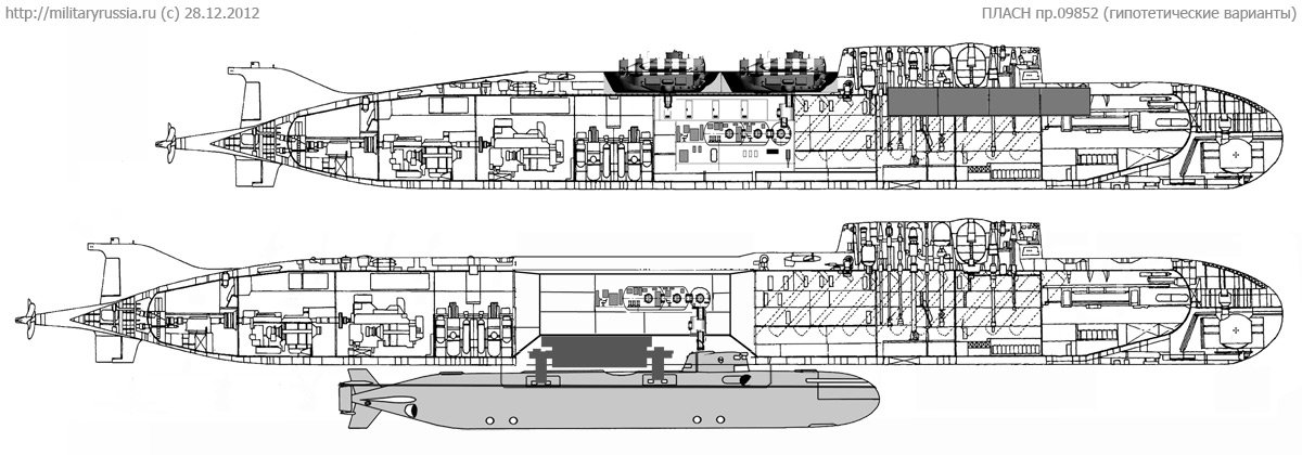 09852 подводная лодка