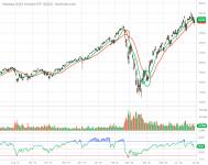 QQQ_Barchart_Interactive_Chart_06_30_2020.png