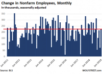 US-jobs-2019-06-change-monthly-b.png