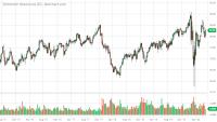 D_Barchart_Interactive_Chart_07_06_2020.png