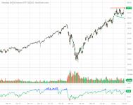 QQQ_Barchart_Interactive_Chart_08_04_2020 (2).png