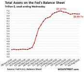 US-Fed-Balance-sheet-2020-08-06-total-2020 (1).png