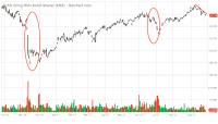 EMB_Barchart_Interactive_Chart_09-27-2017 (1).png