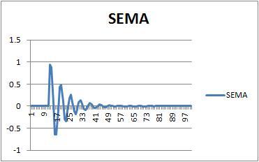 SEMA4.jpg