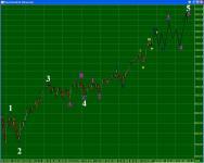Dow_W_200707.jpg